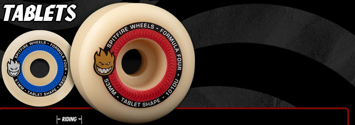 spitfire wheels review