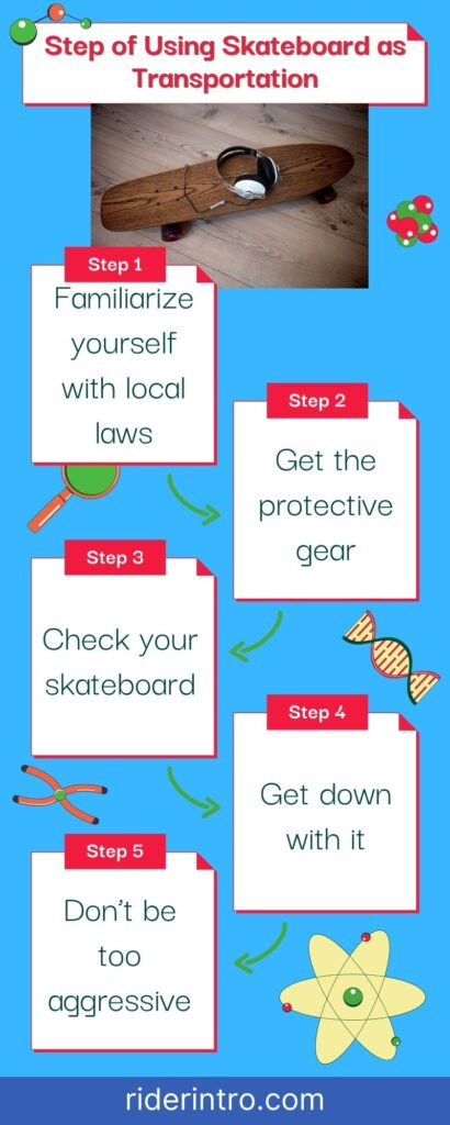 how to use skateboard as transportation
